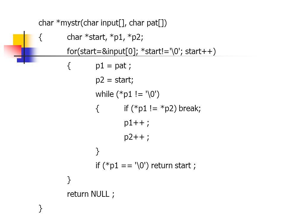 char *mystr(char input[], char pat[])